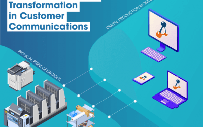 The Future of Digital Transformation in Customer Communications